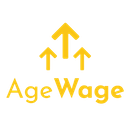 Agewage Limited
